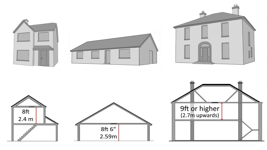 house roof types