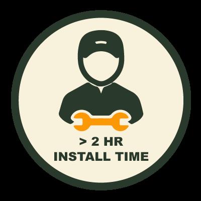 Install Time Trust Badge Stira